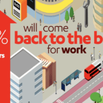Transdev launches #BACKTOBUS campaign