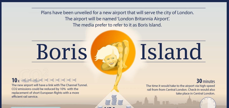 Infographic – a visual guide to Boris Island