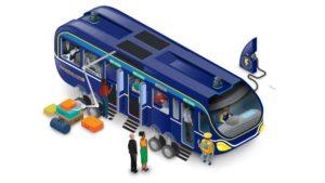 Megabus coach
